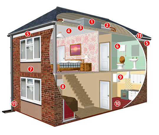 Image showing location of asbestos in the home